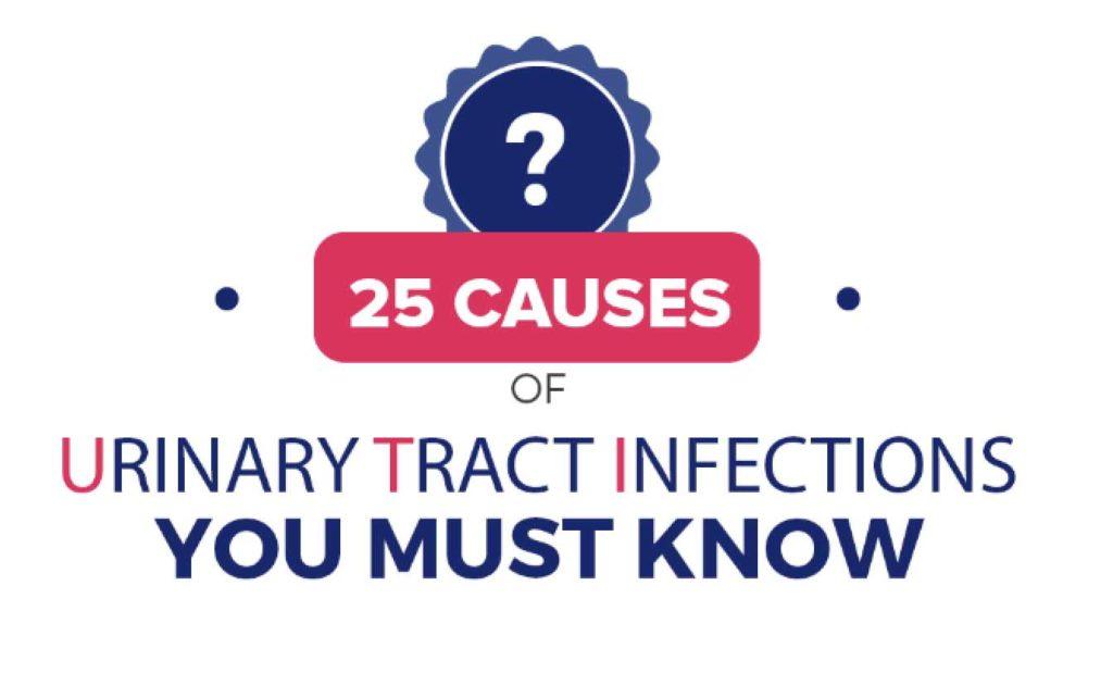 Must know: 25 main UTI causes