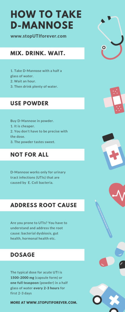 5 FAQ: D-mannose For UTI: Dosage, Frequency, And More - Stop